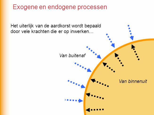 Het uiterlijk van de aardkorst wordt bepaald door vele krachten die er op inwerken… Van binnenuit Van buitenaf Exogene en endogene processen