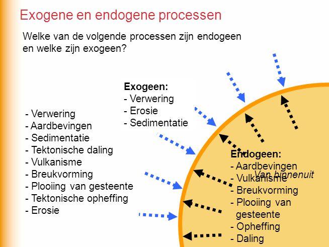 Exogene krachten worden aangedreven door… ▼ processen in de atmosfeer ▼ hydrologische kringloop ▼ de zon Exogene processen