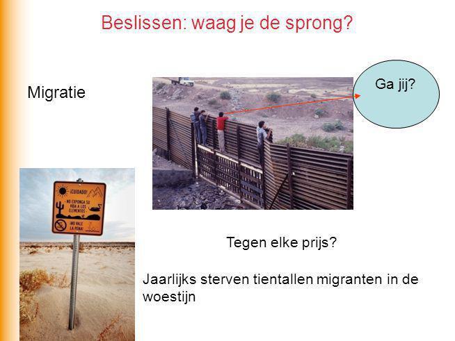 Beslissen: waag je de sprong? Migratie Tegen elke prijs? Jaarlijks sterven tientallen migranten in de woestijn Ga jij?