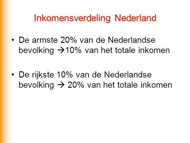 Inkomensverdeling Nederland De armste 20% van de Nederlandse bevolking  10% van het totale inkomen De rijkste 10% van de Nederlandse bevolking  20%