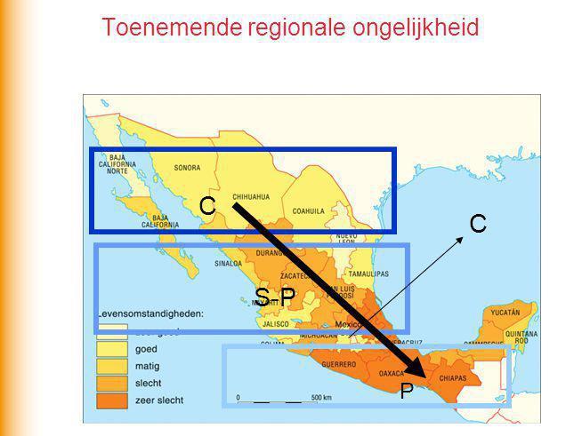 Toenemende regionale ongelijkheid C S-P P C