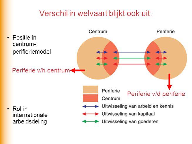 Verschil in welvaart blijkt ook uit: Positie in centrum- perifieriemodel Rol in internationale arbeidsdeling Periferie v/d periferie Periferie v/h cen