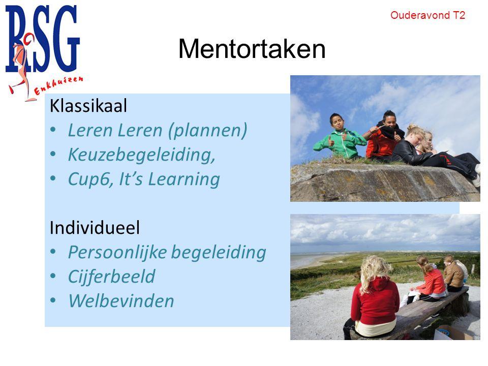 Mentortaken Klassikaal Leren Leren (plannen) Keuzebegeleiding, Cup6, It's Learning Individueel Persoonlijke begeleiding Cijferbeeld Welbevinden Ouderavond T2