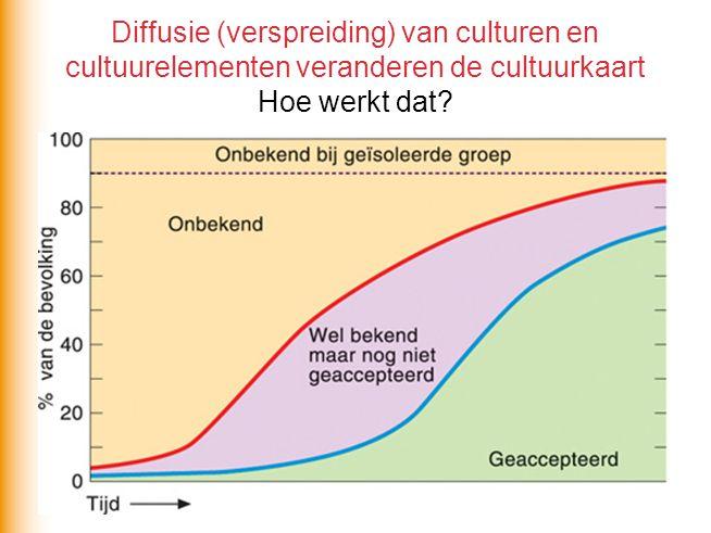 Diffusie (verspreiding) van culturen en cultuurelementen veranderen de cultuurkaart Hoe werkt dat?