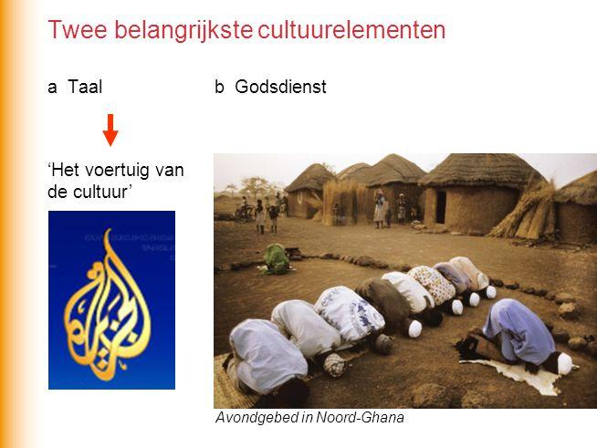 Religie op reis Verspreiding vanuit kerngebieden door: verovering handel kolonisatie Bijv.