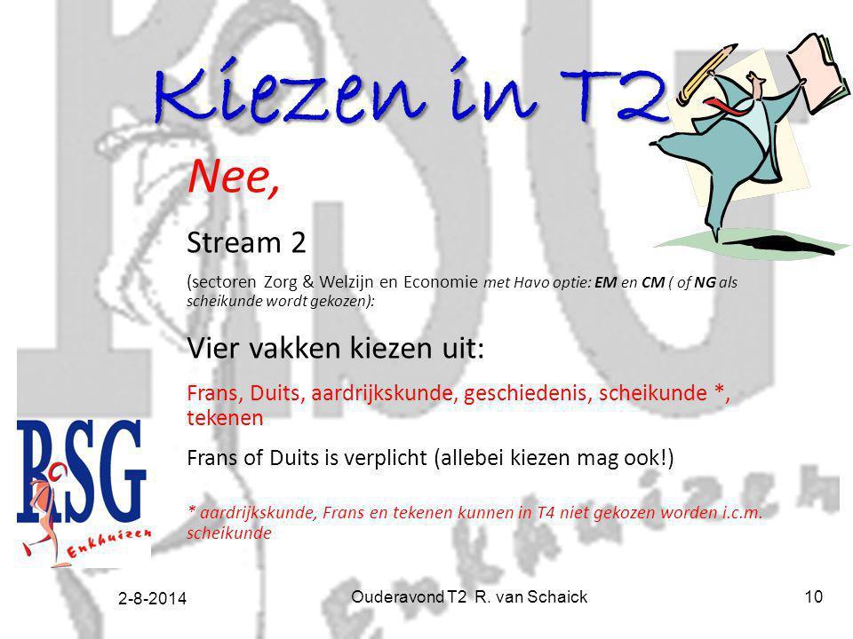 2-8-2014 Ouderavond T2 R. van Schaick10 Kiezen in T2 Nee, Stream 2 (sectoren Zorg & Welzijn en Economie met Havo optie: EM en CM ( of NG als scheikund