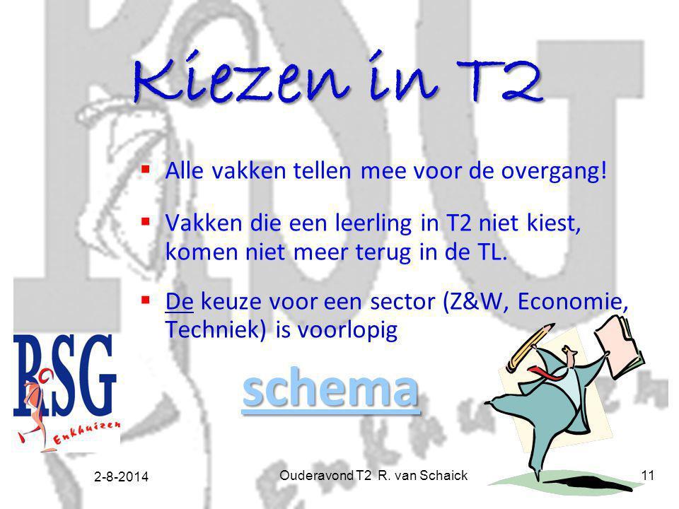2-8-2014 Ouderavond T2 R. van Schaick11 Kiezen in T2  Alle vakken tellen mee voor de overgang!  Vakken die een leerling in T2 niet kiest, komen niet