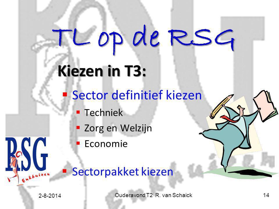 2-8-2014 Ouderavond T2 R. van Schaick14 TL op de RSG  Sector definitief kiezen  Techniek  Zorg en Welzijn  Economie  Sectorpakket kiezen Kiezen i