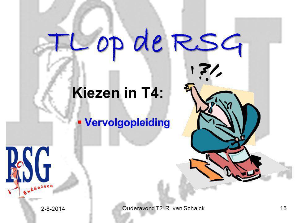 2-8-2014 Ouderavond T2 R. van Schaick15 TL op de RSG  Vervolgopleiding Kiezen in T4: