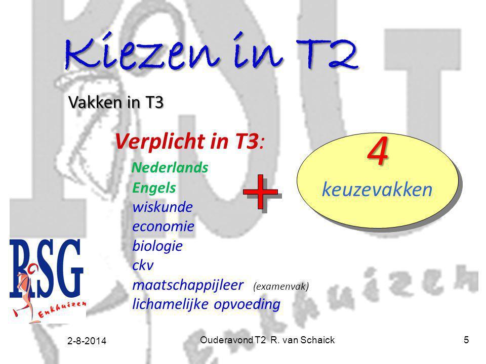2-8-2014 Ouderavond T2 R. van Schaick5 Kiezen in T2 Verplicht in T3: Nederlands Engels wiskunde economie biologie ckv maatschappijleer (examenvak) lic