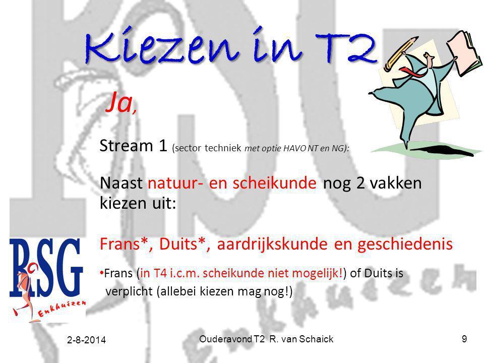 2-8-2014 Ouderavond T2 R. van Schaick9 Kiezen in T2 Ja, Stream 1 (sector techniek met optie HAVO NT en NG): Naast natuur- en scheikunde nog 2 vakken k