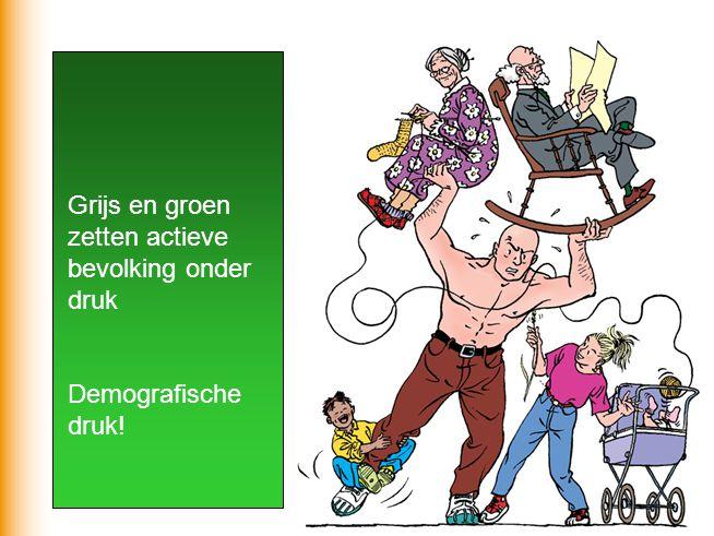 Grijs en groen zetten actieve bevolking onder druk Demografische druk!