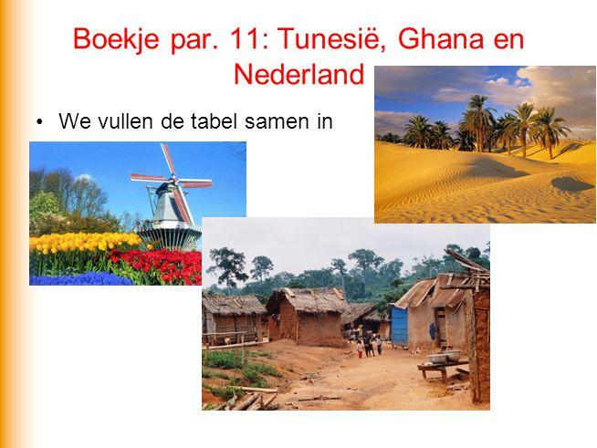 Boekje par. 11: Tunesië, Ghana en Nederland We vullen de tabel samen in