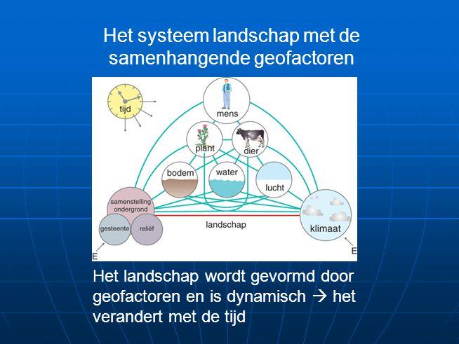 Dynamisch landschap Landschap: zichtbare deel van de aarde, zichtbare deel van de aarde, bepaald door onderlinge samenhangen tussen de geofactoren bepaald door onderlinge samenhangen tussen de geofactoren Landschap is dynamisch: voortdurend in beweging en in verandering.