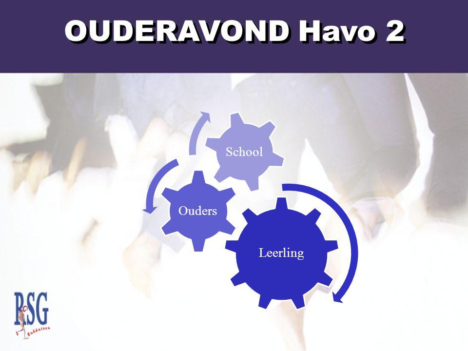 OUDERAVOND Havo 2 Leerling Ouders School