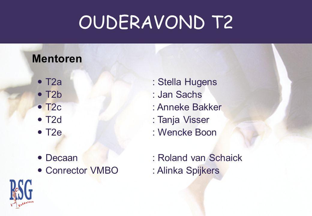 OUDERAVOND T2 T2a: Stella Hugens T2b: Jan Sachs T2c: Anneke Bakker T2d: Tanja Visser T2e: Wencke Boon Decaan: Roland van Schaick Conrector VMBO: Alink