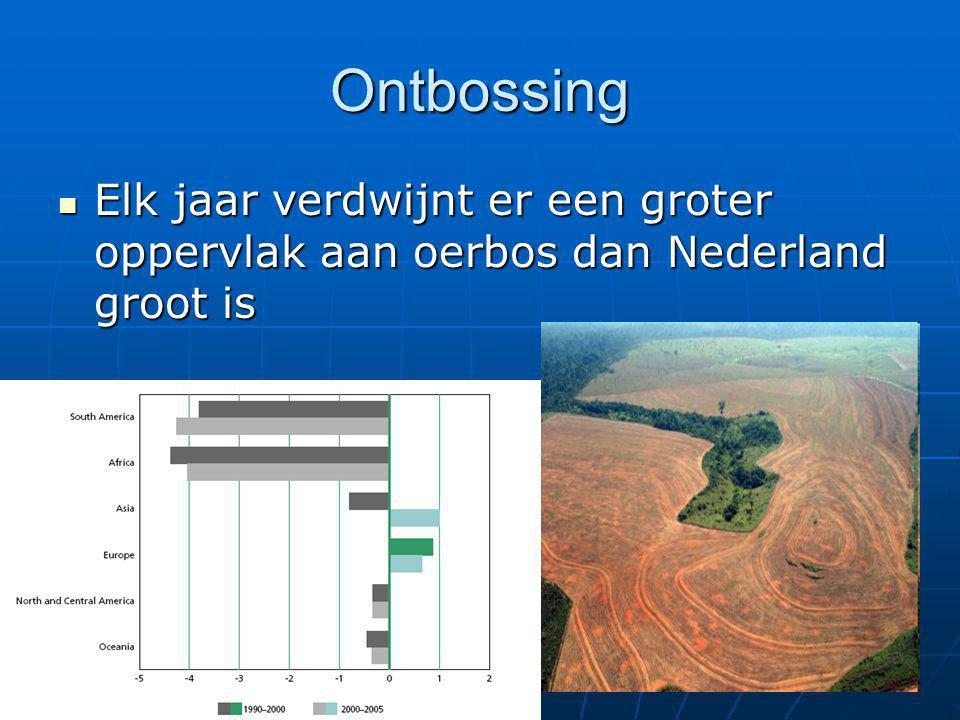 Ontbossing Elk jaar verdwijnt er een groter oppervlak aan oerbos dan Nederland groot is Elk jaar verdwijnt er een groter oppervlak aan oerbos dan Nede