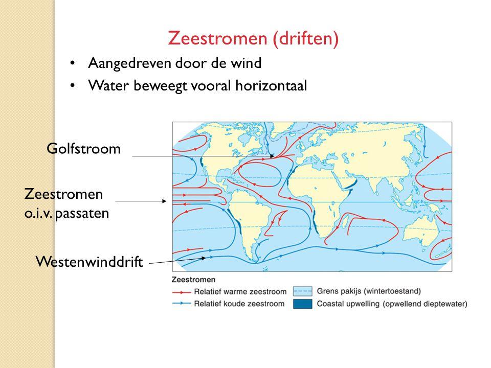 Zeestromen (driften) Aangedreven door de wind Water beweegt vooral horizontaal Westenwinddrift Zeestromen o.i.v. passaten Golfstroom