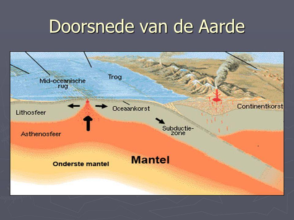 Vulkanen ► Ondergronds (in de mantel) noem je vloeibaar gesteente magma  ► Temperatuur tussen de 650 °C en 1200 °C ► Bovengronds noem je vloeibaar gesteente lava