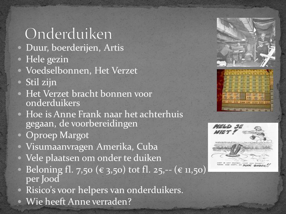 Duur, boerderijen, Artis Hele gezin Voedselbonnen, Het Verzet Stil zijn Het Verzet bracht bonnen voor onderduikers Hoe is Anne Frank naar het achterhu