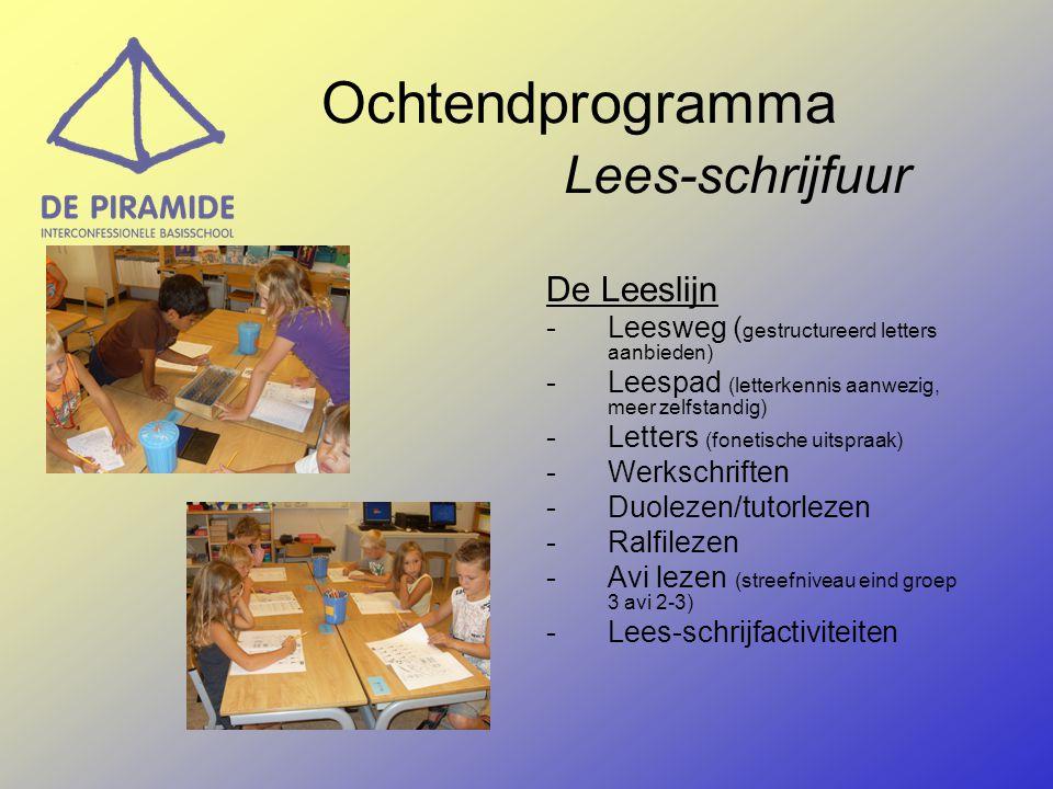 Ochtendprogramma Lees-schrijfuur De Leeslijn -Leesweg ( gestructureerd letters aanbieden) -Leespad (letterkennis aanwezig, meer zelfstandig) -Letters (fonetische uitspraak) -Werkschriften -Duolezen/tutorlezen -Ralfilezen -Avi lezen (streefniveau eind groep 3 avi 2-3) -Lees-schrijfactiviteiten
