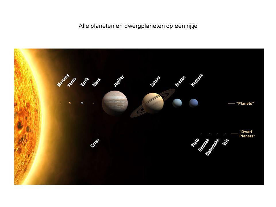 Alle planeten en dwergplaneten op een rijtje