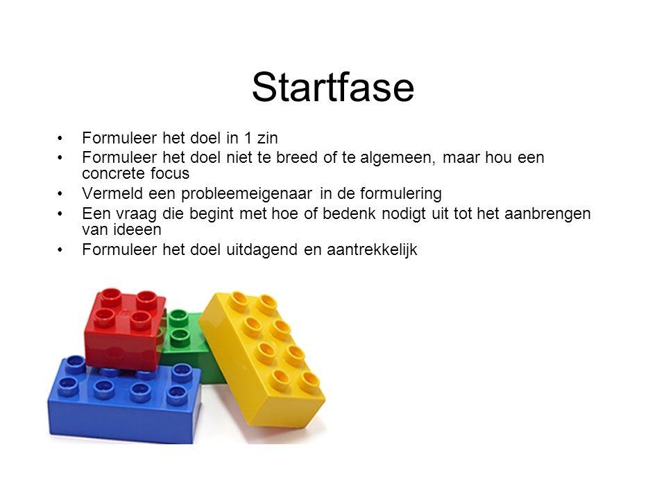 Vooronderstellingen 1 Selecteer cruciale termen in de startformulering 2 Schrijf de gemeenschappelijke kenmerken op van de eerste ideeen Wat indien je de vooronderstelling elimineert of omkeert?