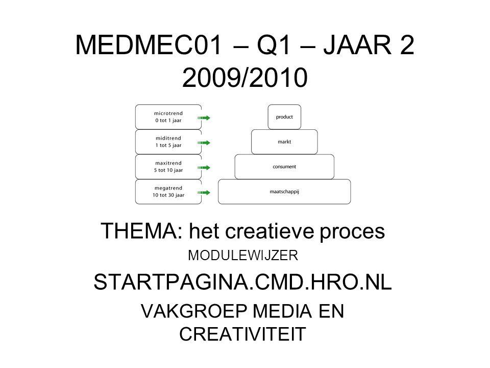 MEDMEC01 – Q1 – JAAR 2 2009/2010 THEMA: het creatieve proces MODULEWIJZER STARTPAGINA.CMD.HRO.NL VAKGROEP MEDIA EN CREATIVITEIT