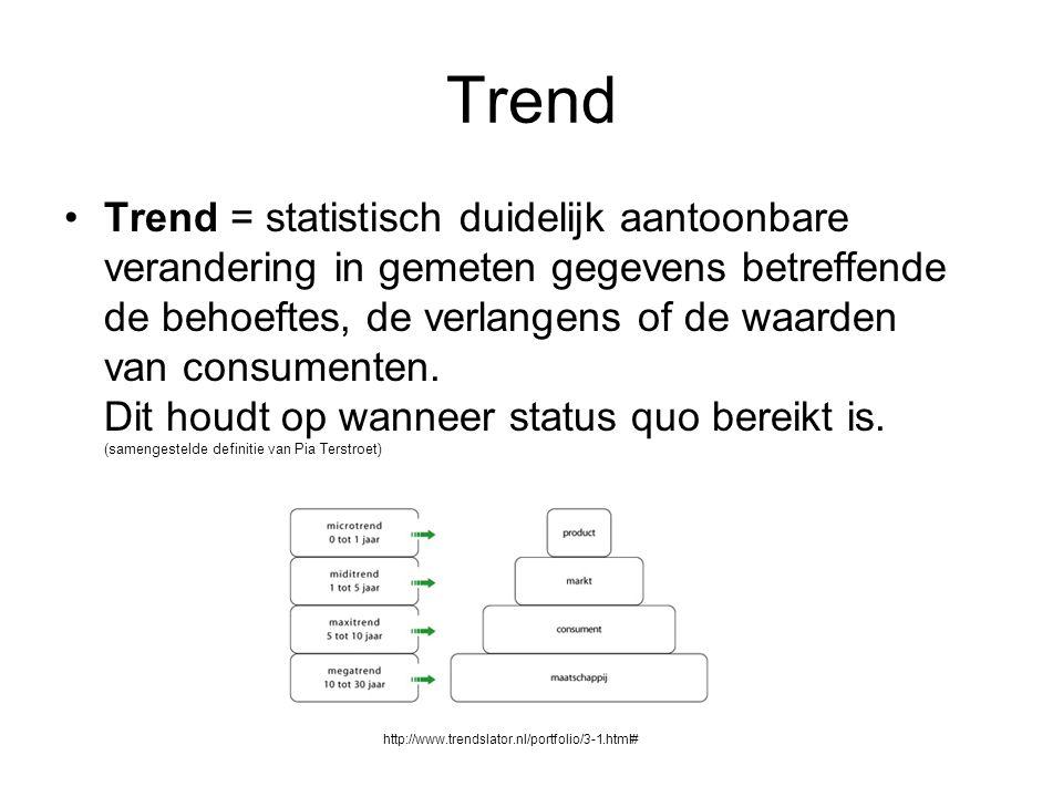 Trend Trend = statistisch duidelijk aantoonbare verandering in gemeten gegevens betreffende de behoeftes, de verlangens of de waarden van consumenten.
