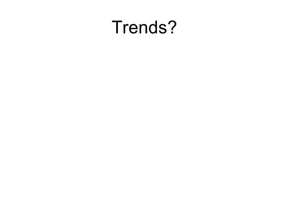 Trends?