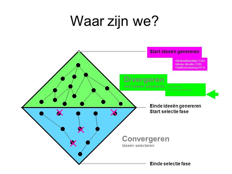 Waar zijn we? Einde ideeën genereren Start selectie fase Start ideeën genereren Einde selectie fase Divergeren Veel ideeën genereren convergeren Conve