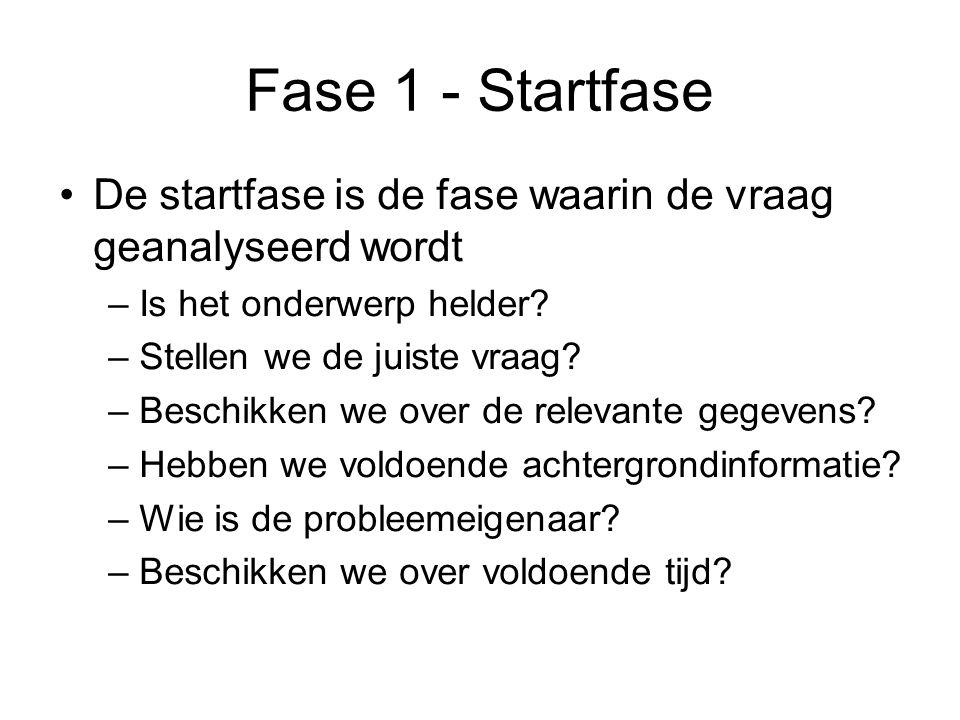 Fase 1 - Startfase De startfase is de fase waarin de vraag geanalyseerd wordt –Is het onderwerp helder? –Stellen we de juiste vraag? –Beschikken we ov