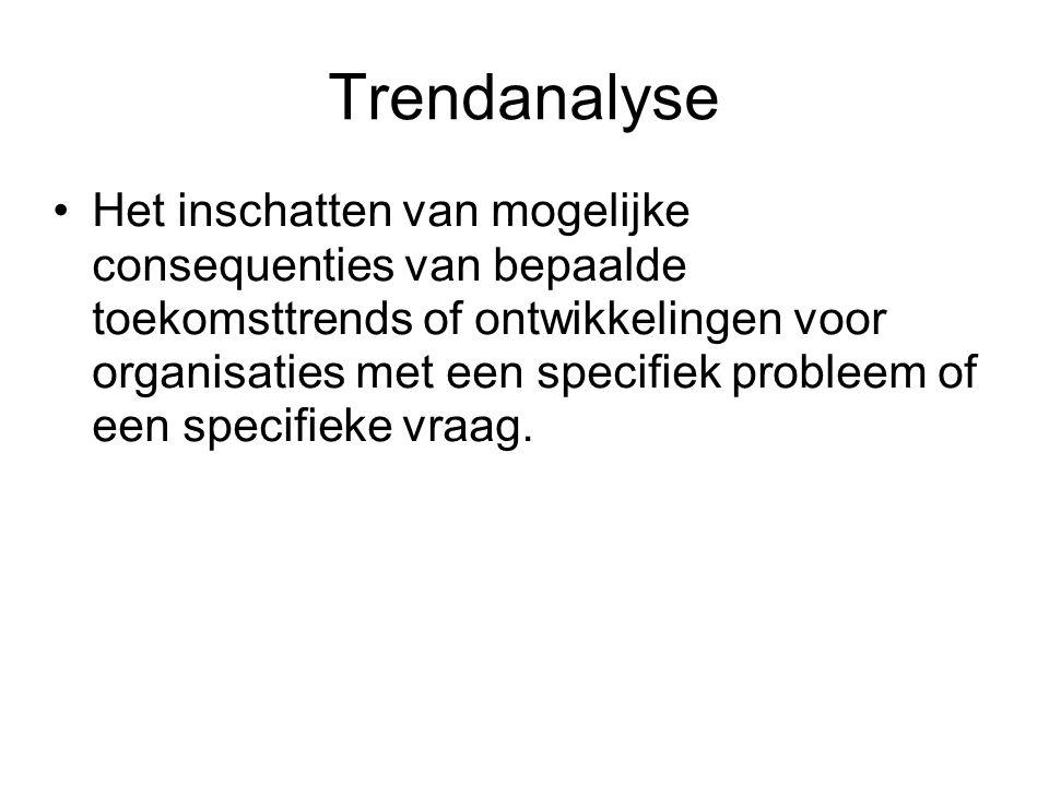 Trendanalyse Het inschatten van mogelijke consequenties van bepaalde toekomsttrends of ontwikkelingen voor organisaties met een specifiek probleem of een specifieke vraag.