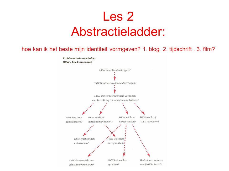 Les 2 Abstractieladder: hoe kan ik het beste mijn identiteit vormgeven.