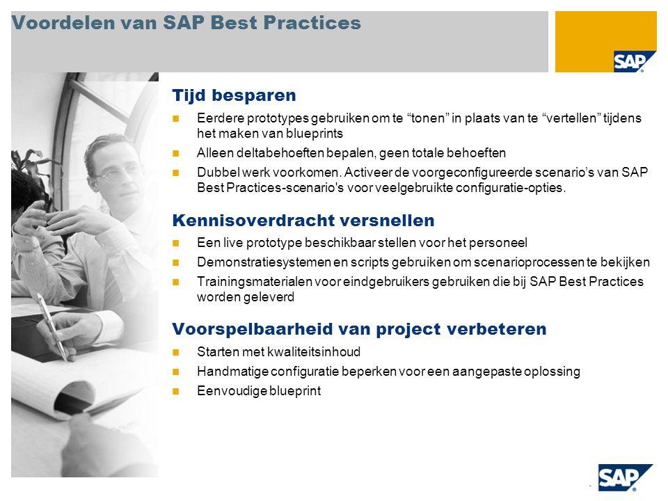 Voordelen van SAP Best Practices Tijd besparen Eerdere prototypes gebruiken om te tonen in plaats van te vertellen tijdens het maken van blueprints Alleen deltabehoeften bepalen, geen totale behoeften Dubbel werk voorkomen.