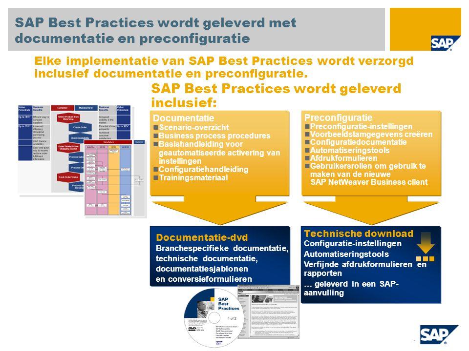 Documentatie Scenario-overzicht Business process procedures Basishandleiding voor geautomatiseerde activering van instellingen Configuratiehandleiding Trainingsmateriaal SAP Best Practices wordt geleverd met documentatie en preconfiguratie Documentatie-dvd Branchespecifieke documentatie, technische documentatie, documentatiesjablonen en conversieformulieren SAP Best Practices wordt geleverd inclusief: Elke implementatie van SAP Best Practices wordt verzorgd inclusief documentatie en preconfiguratie.