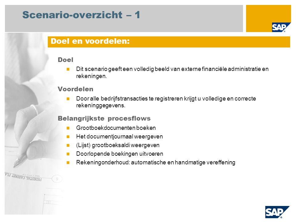 Scenario-overzicht – 1 Doel Dit scenario geeft een volledig beeld van externe financiële administratie en rekeningen. Voordelen Door alle bedrijfstran
