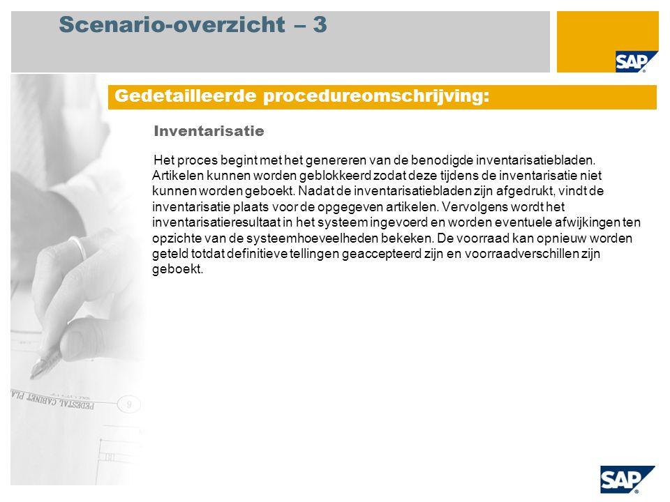 Scenario-overzicht – 3 Inventarisatie Het proces begint met het genereren van de benodigde inventarisatiebladen. Artikelen kunnen worden geblokkeerd z
