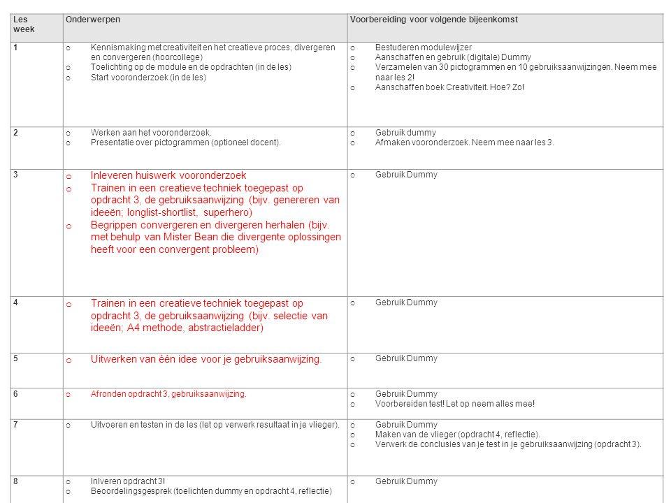 Les week OnderwerpenVoorbereiding voor volgende bijeenkomst 1 o Kennismaking met creativiteit en het creatieve proces, divergeren en convergeren (hoorcollege) o Toelichting op de module en de opdrachten (in de les) o Start vooronderzoek (in de les) o Bestuderen modulewijzer o Aanschaffen en gebruik (digitale) Dummy o Verzamelen van 30 pictogrammen en 10 gebruiksaanwijzingen.