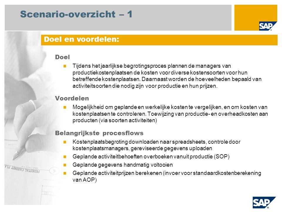 Scenario-overzicht – 1 Doel Tijdens het jaarlijkse begrotingsproces plannen de managers van productiekostenplaatsen de kosten voor diverse kostensoorten voor hun betreffende kostenplaatsen.