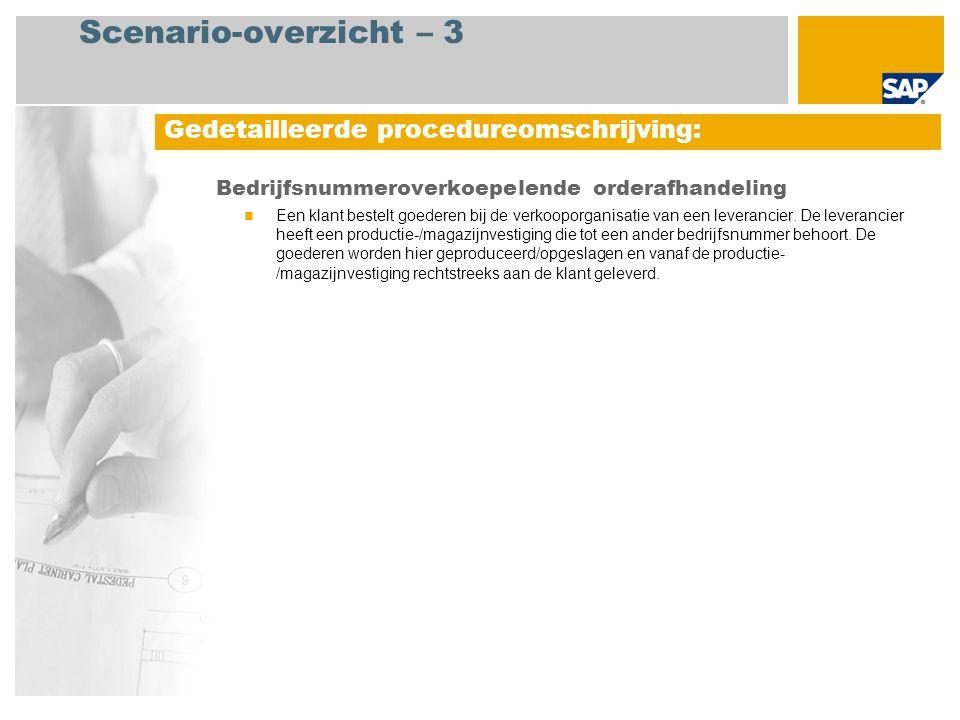 Scenario-overzicht – 3 Bedrijfsnummeroverkoepelende orderafhandeling Een klant bestelt goederen bij de verkooporganisatie van een leverancier.