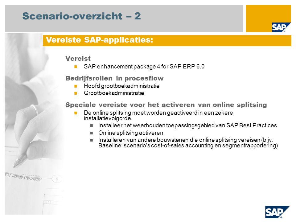 Scenario-overzicht – 2 Vereist SAP enhancement package 4 for SAP ERP 6.0 Bedrijfsrollen in procesflow Hoofd grootboekadministratie Grootboekadministratie Speciale vereiste voor het activeren van online splitsing De online splitsing moet worden geactiveerd in een zekere installatievolgorde.
