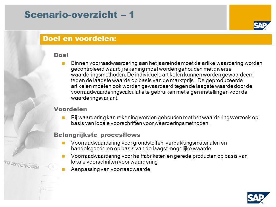 Scenario-overzicht – 1 Doel Binnen voorraadwaardering aan het jaareinde moet de artikelwaardering worden gecontroleerd waarbij rekening moet worden gehouden met diverse waarderingsmethoden.