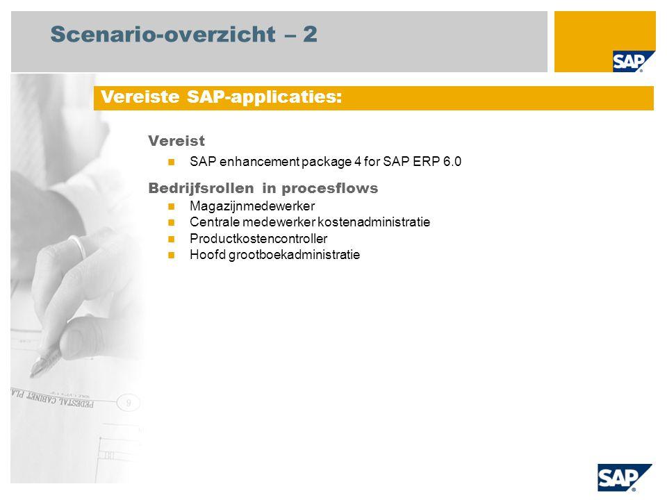 Scenario-overzicht – 2 Vereist SAP enhancement package 4 for SAP ERP 6.0 Bedrijfsrollen in procesflows Magazijnmedewerker Centrale medewerker kostenadministratie Productkostencontroller Hoofd grootboekadministratie Vereiste SAP-applicaties: