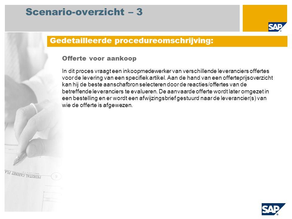 Scenario-overzicht – 3 Offerte voor aankoop In dit proces vraagt een inkoopmedewerker van verschillende leveranciers offertes voor de levering van een