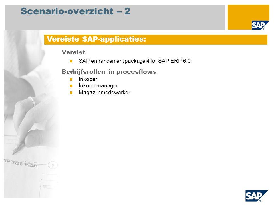 Scenario-overzicht – 2 Vereist SAP enhancement package 4 for SAP ERP 6.0 Bedrijfsrollen in procesflows Inkoper Inkoop manager Magazijnmedewerker Verei