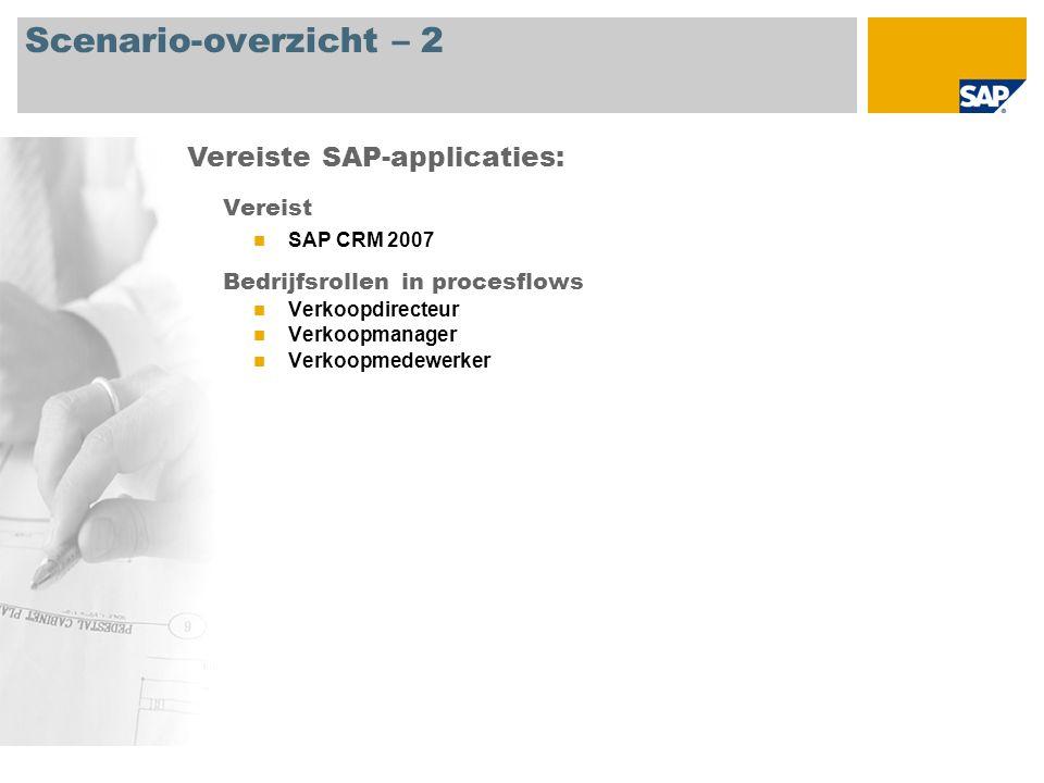 Scenario-overzicht – 2 Vereist SAP CRM 2007 Bedrijfsrollen in procesflows Verkoopdirecteur Verkoopmanager Verkoopmedewerker Vereiste SAP-applicaties: