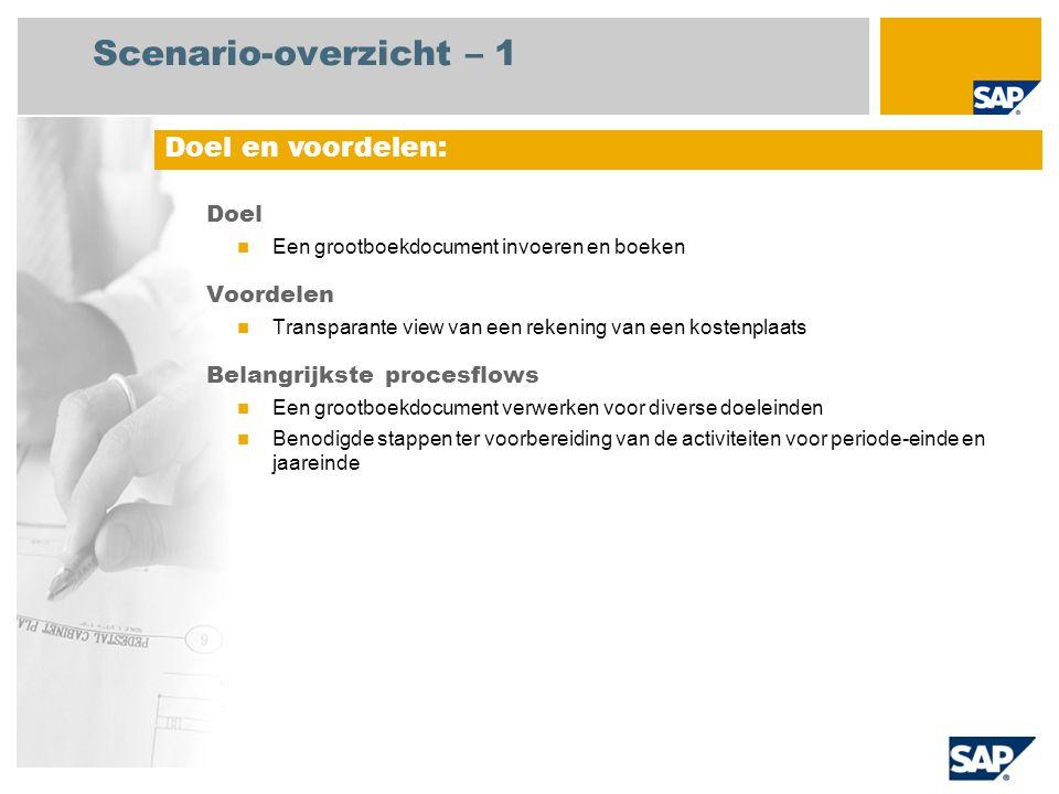 Scenario-overzicht – 2 Vereist SAP enhancement package 4 for SAP ERP 6.0 Bedrijfsrollen in procesflows Grootboekadministratie Centrale medewerker kostenadministratie Vereiste SAP-applicaties: