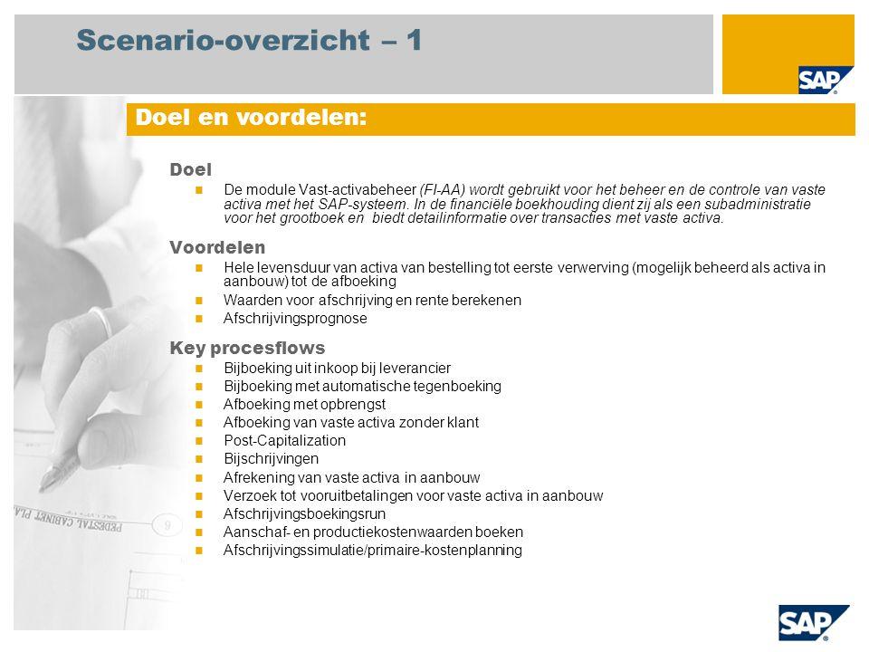 Scenario-overzicht – 1 Doel De module Vast-activabeheer (FI-AA) wordt gebruikt voor het beheer en de controle van vaste activa met het SAP-systeem. In