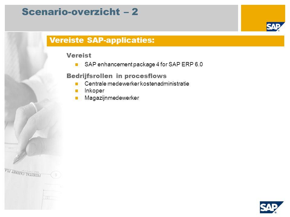 Scenario-overzicht – 3 Interne R&D-order - werkelijk In dit proces wordt de SAP-functionaliteit voor interne orders gebruikt om de kosten en status bij te houden.
